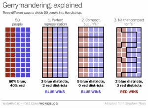 Resolutions_Gerrymandering